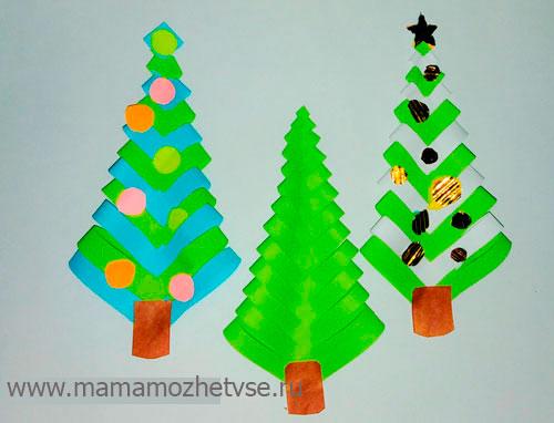 поделка новогодняя елка для детей