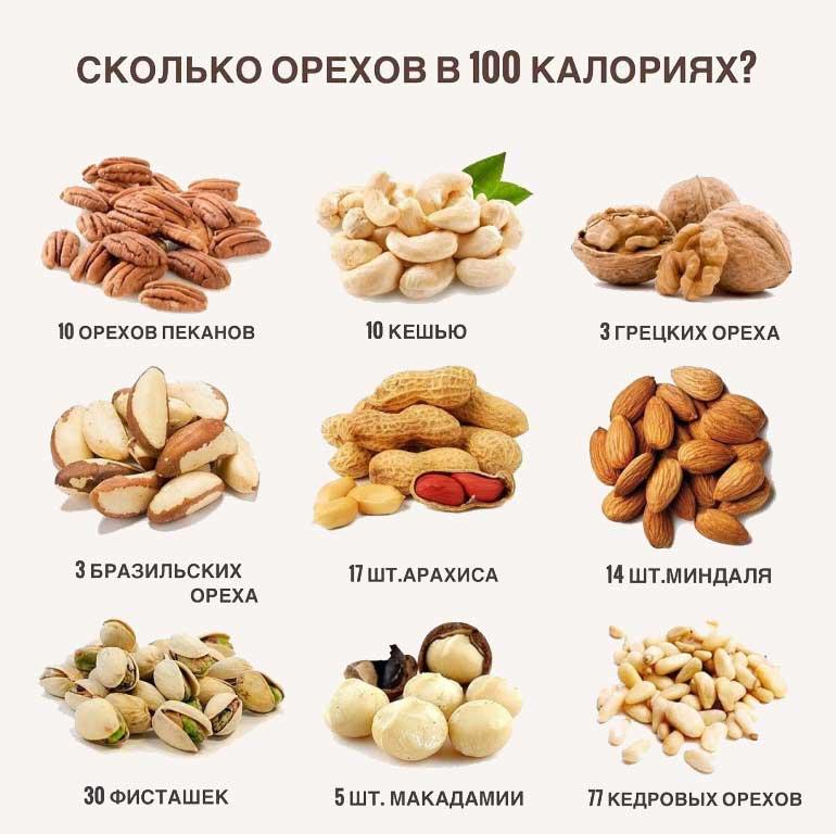 сколько орехов в 100 грамм