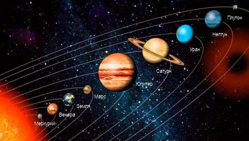 Интересные загадки про планеты солнечной системы для детей