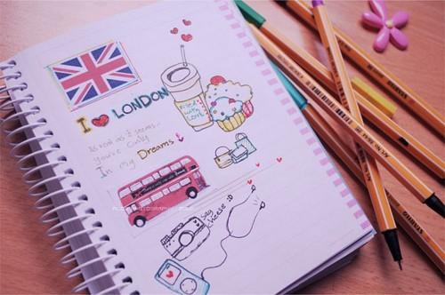 описание путешествий в дневнике