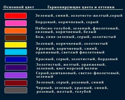 таблица сочетания цветов при выполнении маникюра из двух цветов