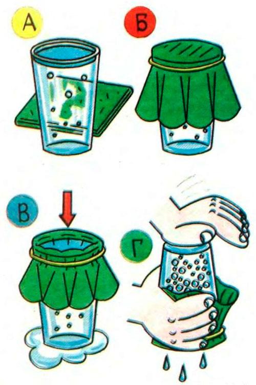опыты с водой для детей: кипение