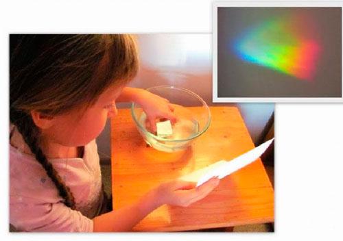 опыты с водой для детей: радуга