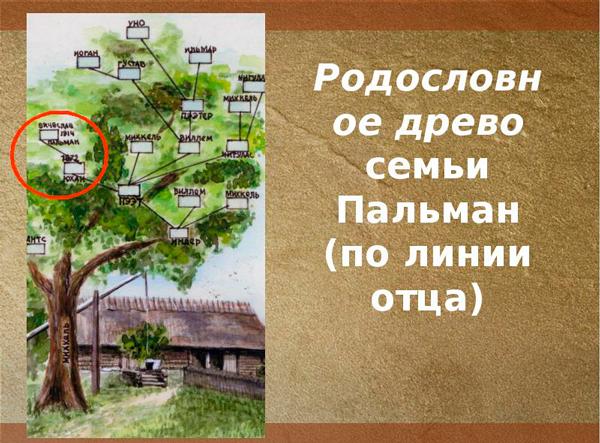 Как составить генеалогическое древо семьи: по линии отца