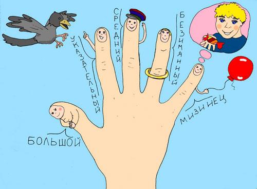 пальчиковые стихи для детей дошкольного возраста