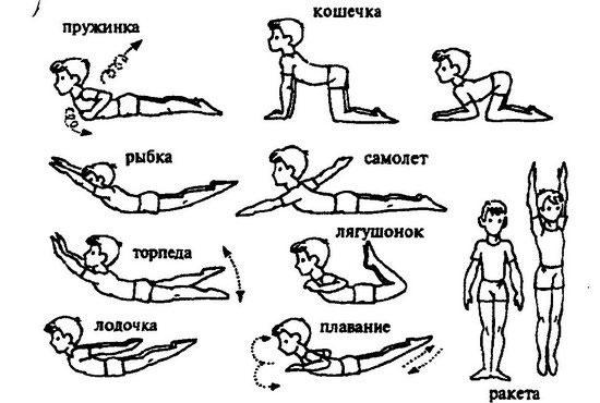 Упражнения для спины для детей | Видео комплексы
