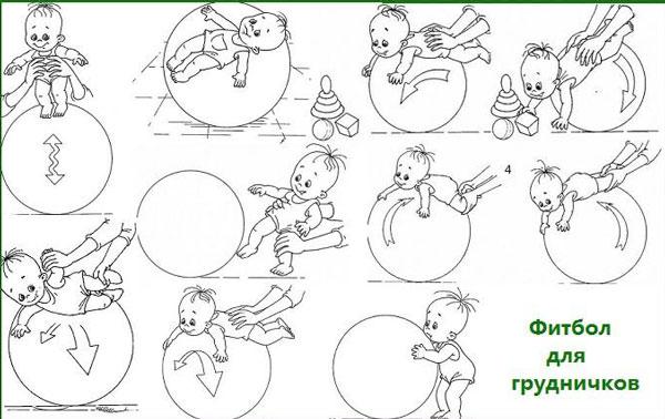 лучшие упражнения для спины для грудных детей