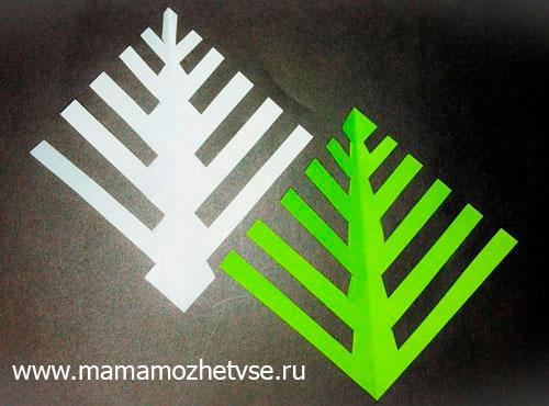 мастер-класс по изготовлению елки из бумаги для детей