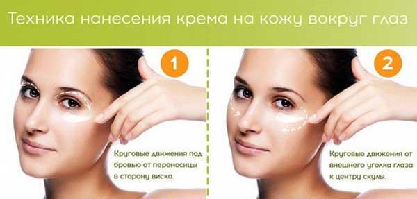 Маски для век и кожи вокруг глаз от морщин в домашних условиях женщине