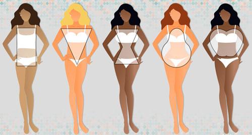 Как выбрать нижнее белье: типы фигуры