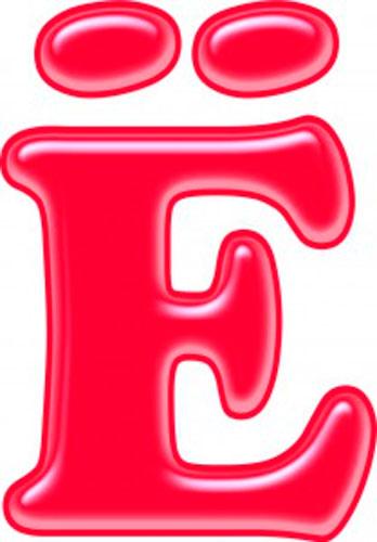 Загадки про буквы алфавита для детей буква Ё