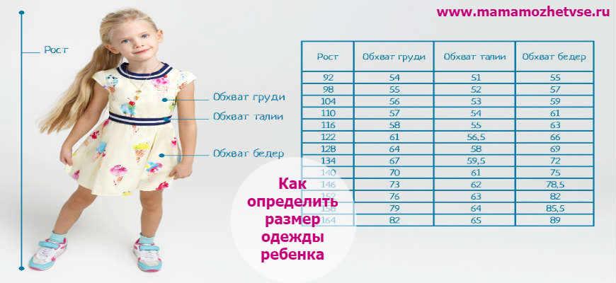 Определяем размер детской одежды