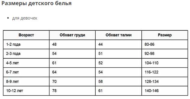 Как определить размер одежды у детей - таблицы по возрасту и росту