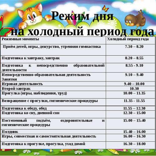 Распорядок дня при посещении детского сада для младшей группы