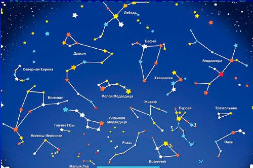 Загадки про созвездия с ответами для детей 12-15 лет
