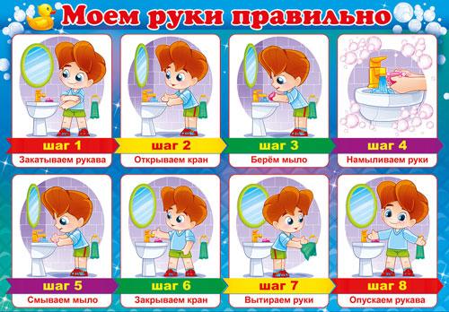 Инструкция как мыть руки детям