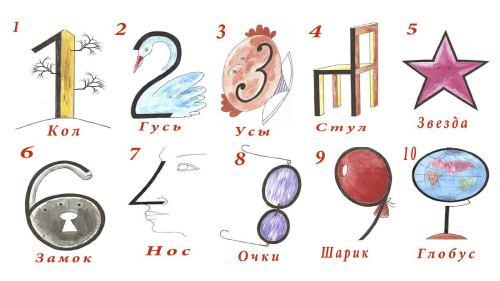 формы и цвета противоположности для ребенка