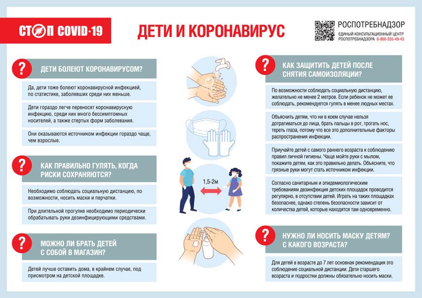 дети и коронавирус 2