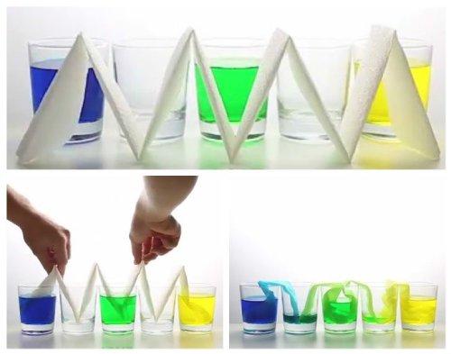 химические опыты с детьми