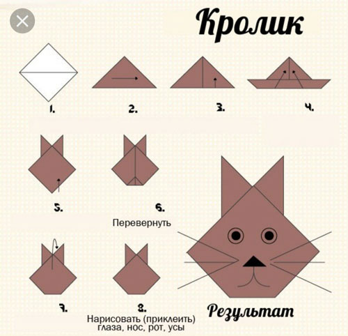 Поделки из бумаги для детей без клея собачка заяц