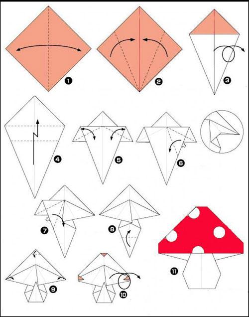 Поделки из бумаги для детей без клея гриб