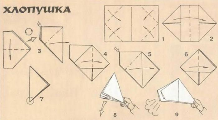 схема изготовления поделки хлопушки из бумаги