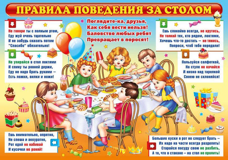 плакат о правилах поведения за столом для детей