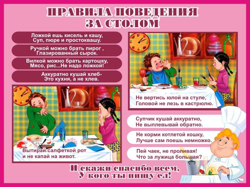 плакат о правилах поведения за столом