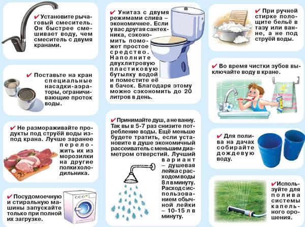 Экономия воды как забота об экологии
