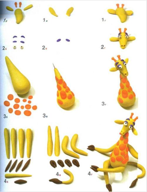 Простые поделки своими руками для ребенка из теста