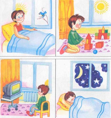 Загадки про части суток для детей с ответами