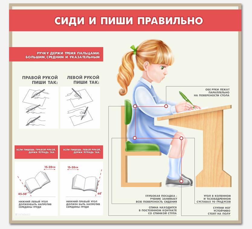 Как быстро научить ребенка в 8 лет красиво писать