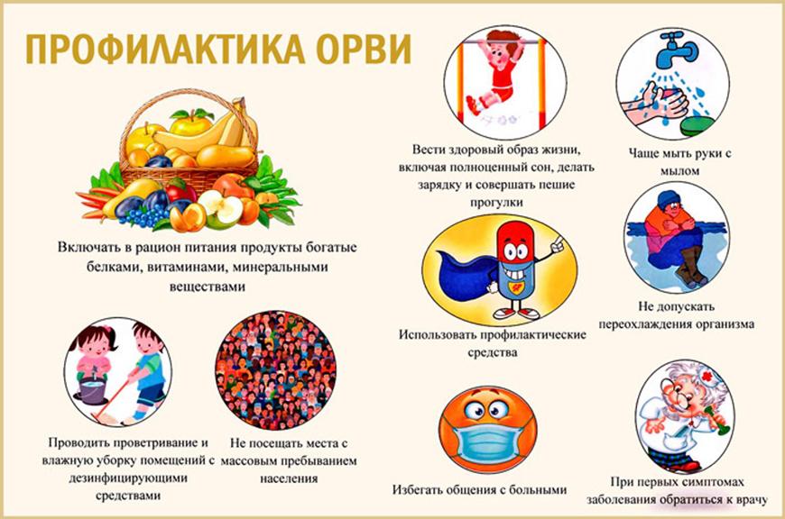 профилактика орви у детей в детском саду