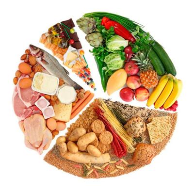 Укрепление десен с помощью питания