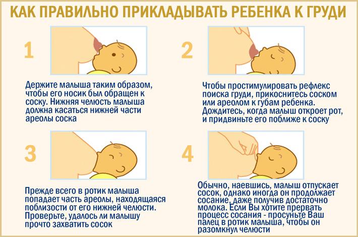 ребенок плохо берет грудь что делать