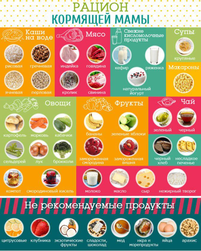 Какие овощи и фрукты можно кормящей маме 1