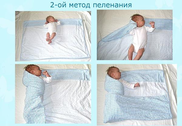 нужно ли пеленать новорожденного ребенка комаровский
