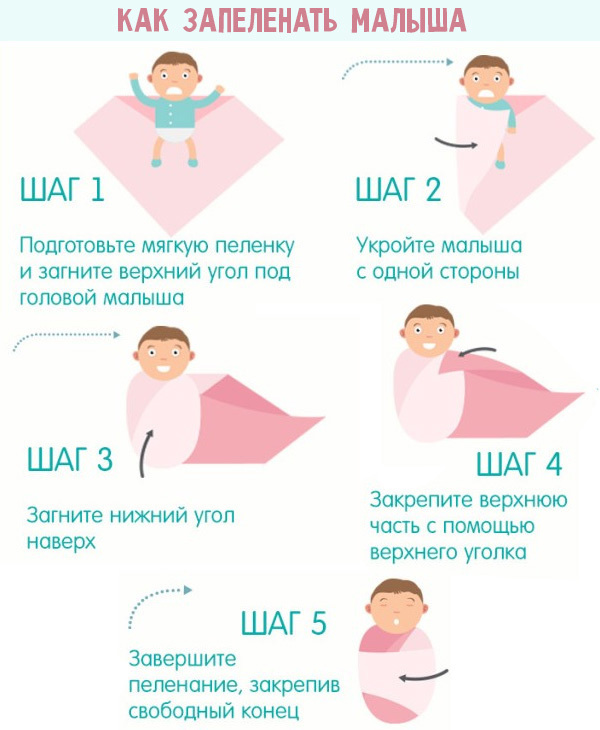 нужно ли пеленать новорожденного ребенка на ночь