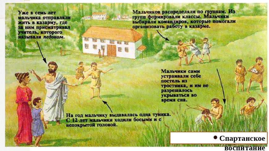 Как воспитывали мальчиков в Древней Спарте