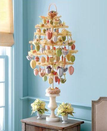 Идеи для изготовления пасхального дерева