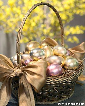 пасхальная корзинка для украшения дома с яйцами