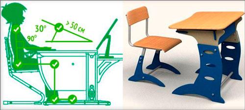 Какой стол выбрать ребенку для занятий 3
