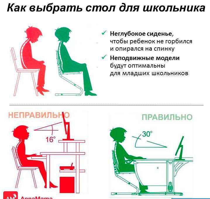 Какой стол выбрать ребенку для занятий