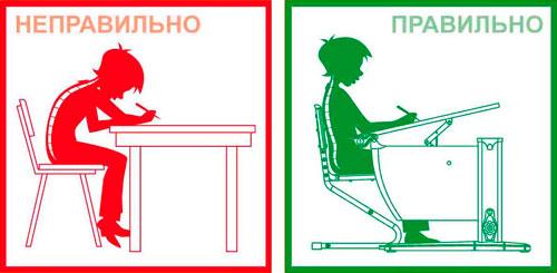 Какой стол выбрать ребенку для занятий 2