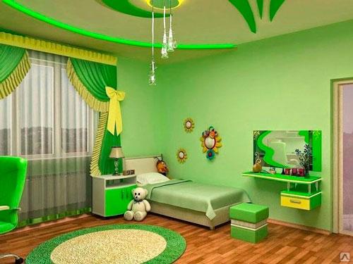 Оформление стен в детской комнате для ребенка 3 лет