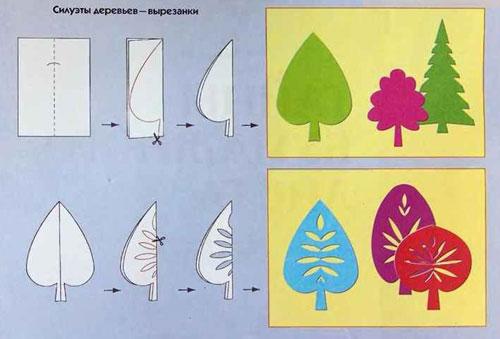 осенние листья из бумаги для оформления 10