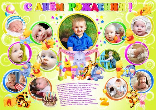 украсить комнату на день рождения ребенка плакатом 2