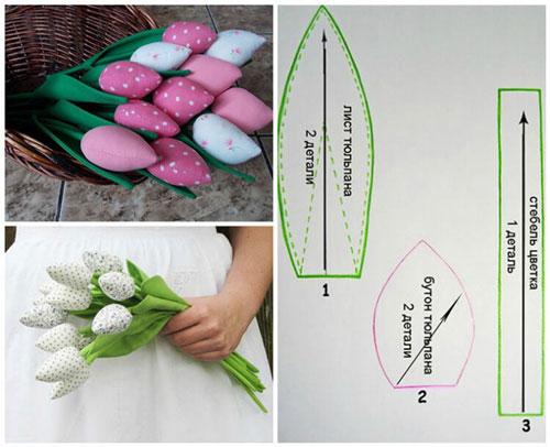подарки своими руками дошкольниками ко Дню матери 5